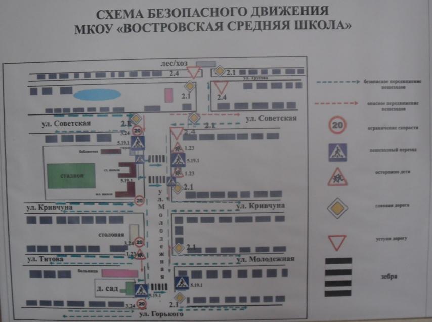 Схема маршрута движения